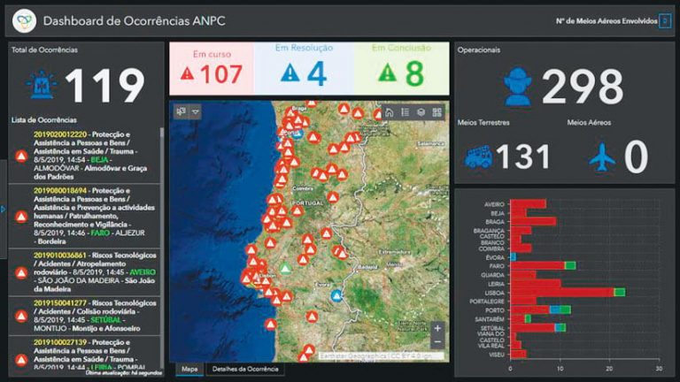 arcnews-article-portugalsecurityservices-1-768x432