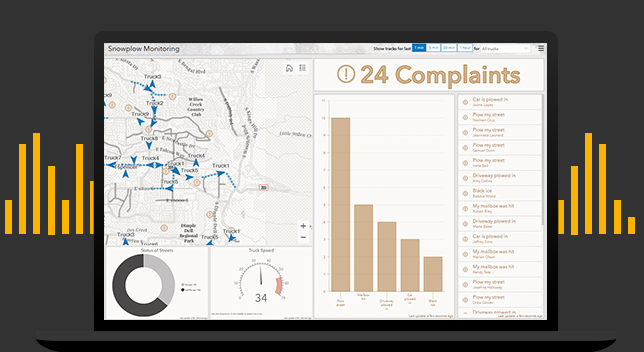 arcgis-dashboard-tcs-easy-to-understand
