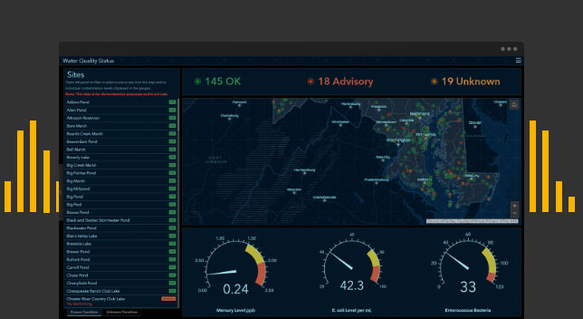 arcgis-dashboard-tcs-ready-to-use