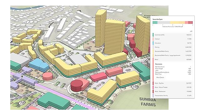 arcgis-urban-mts-design-3d-scenerios